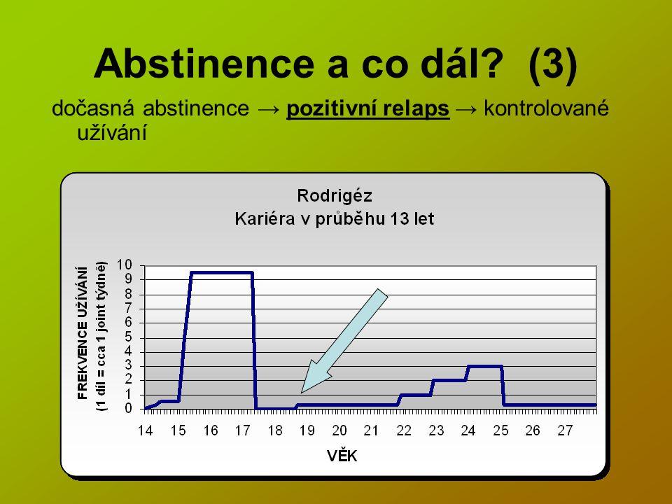 Abstinence a co dál? (3) dočasná abstinence → pozitivní relaps → kontrolované užívání