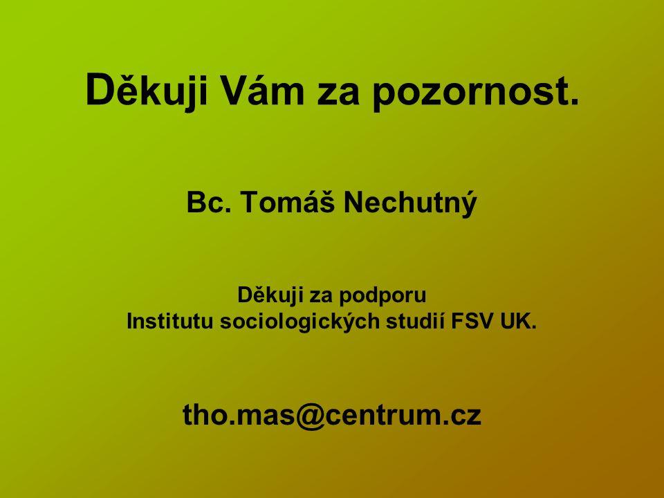 D ěkuji Vám za pozornost. Bc. Tomáš Nechutný Děkuji za podporu Institutu sociologických studií FSV UK. tho.mas@centrum.cz