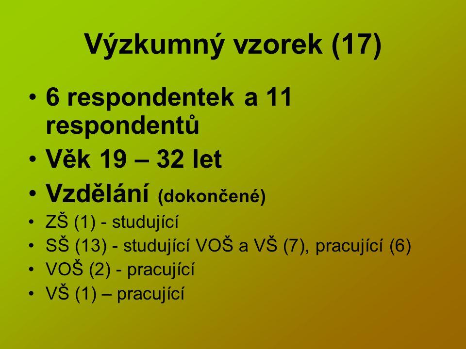 Výzkumný vzorek (17) 6 respondentek a 11 respondentů Věk 19 – 32 let Vzdělání (dokončené) ZŠ (1) - studující SŠ (13) - studující VOŠ a VŠ (7), pracující (6) VOŠ (2) - pracující VŠ (1) – pracující