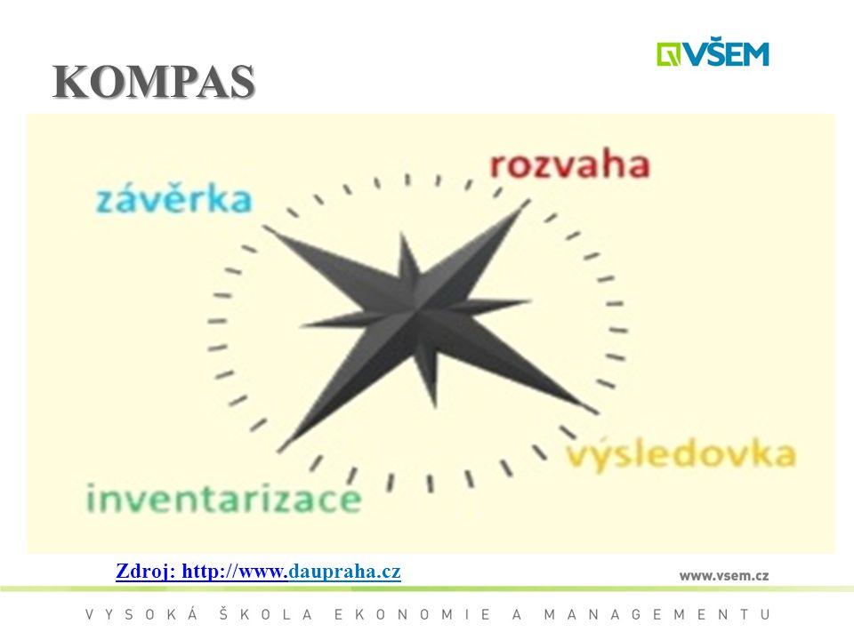 KOMPAS Zdroj: http://www.Zdroj: http://www.daupraha.cz