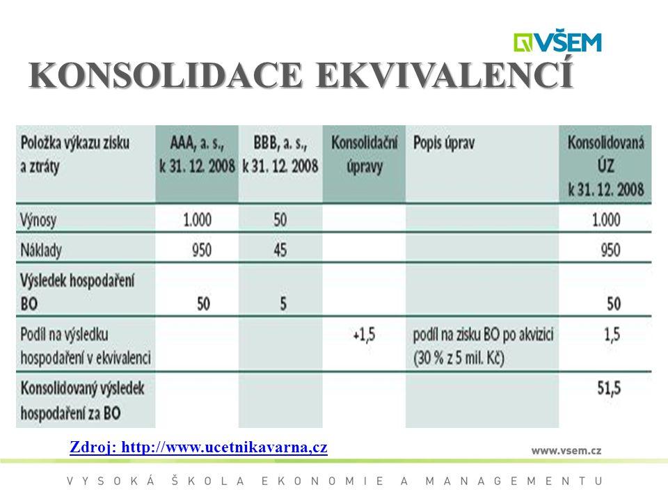 KONSOLIDACE EKVIVALENCÍ Zdroj: http://www.ucetnikavarna,cz