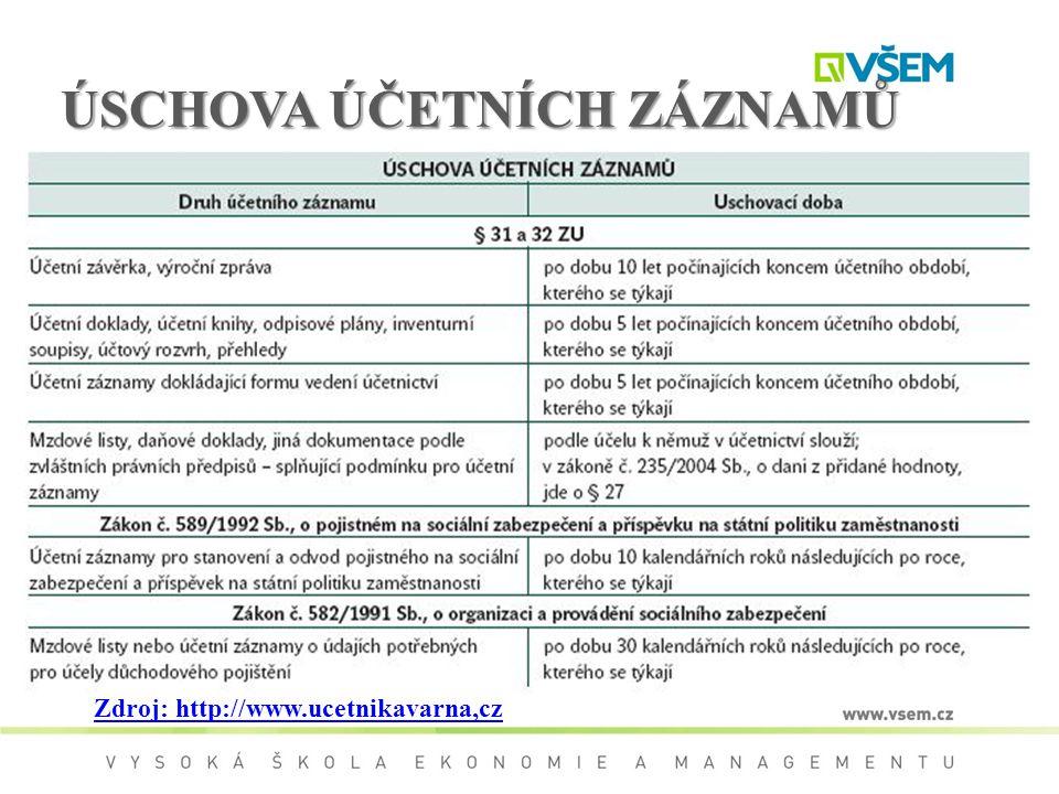 ÚSCHOVA ÚČETNÍCH ZÁZNAMŮ Zdroj: http://www.ucetnikavarna,cz