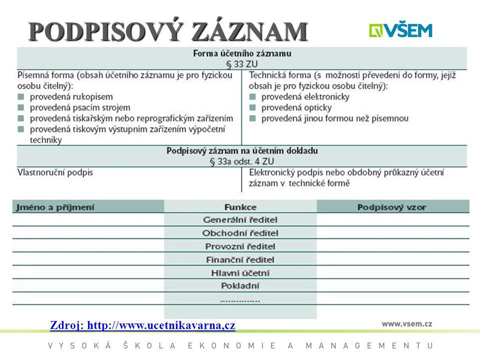 PODPISOVÝ ZÁZNAM Zdroj: http://www.ucetnikavarna,cz