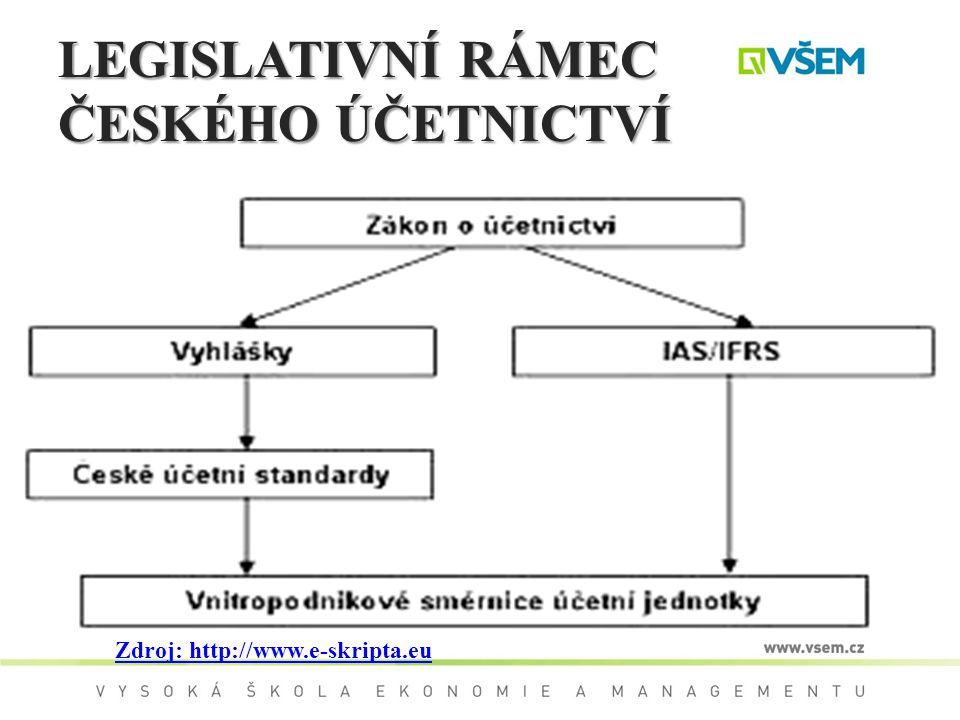LEGISLATIVNÍ RÁMEC ČESKÉHO ÚČETNICTVÍ Zdroj: http://www.e-skripta.eu