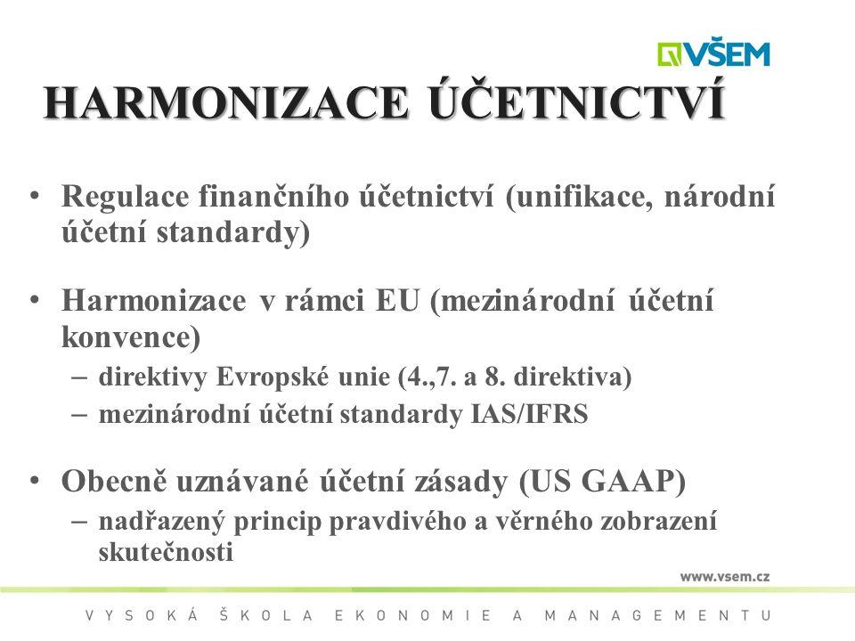 HARMONIZACE ÚČETNICTVÍ Regulace finančního účetnictví (unifikace, národní účetní standardy) Harmonizace v rámci EU (mezinárodní účetní konvence) – dir