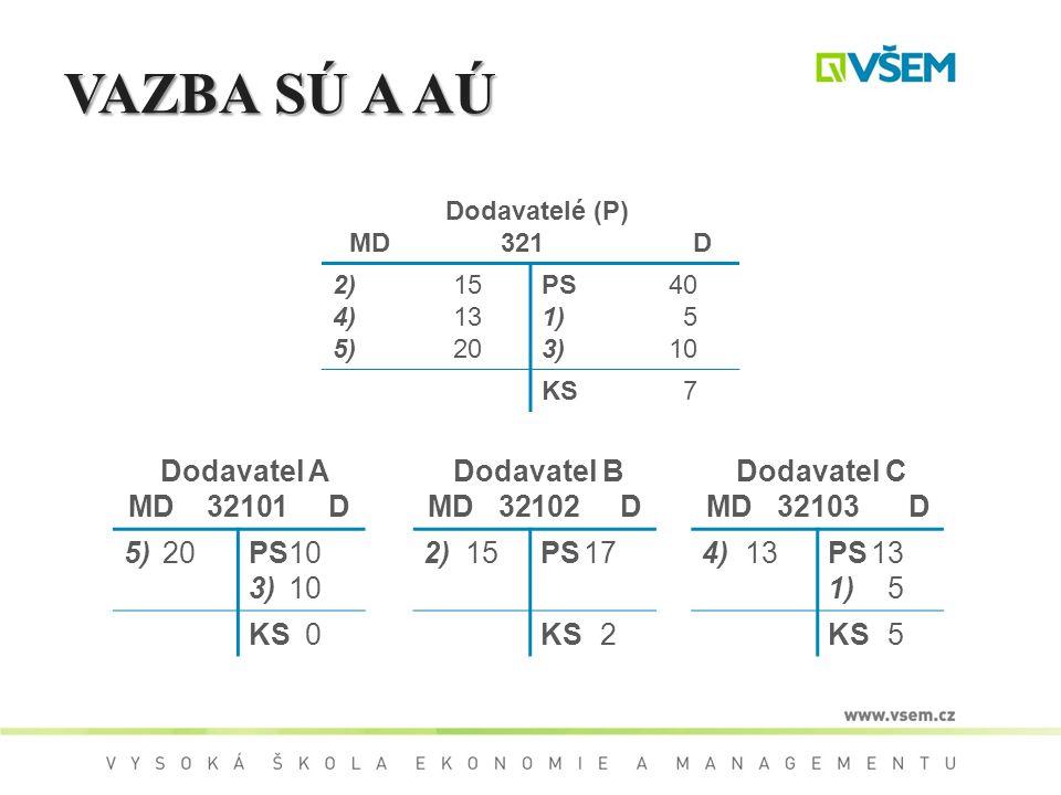 VAZBA SÚ A AÚ Dodavatelé (P) MD 321 D 2)15 4)13 5)20 PS40 1)5 3)10 KS7 Dodavatel A MD 32101 D Dodavatel B MD 32102 D Dodavatel C MD 32103 D 5)20PS10 3