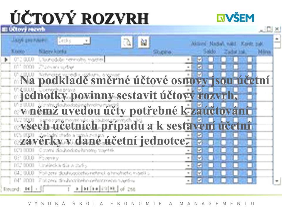 ÚČTOVÝ ROZVRH Na podkladě směrné účtové osnovy jsou účetní jednotky povinny sestavit účtový rozvrh, v němž uvedou účty potřebné k zaúčtování všech úče