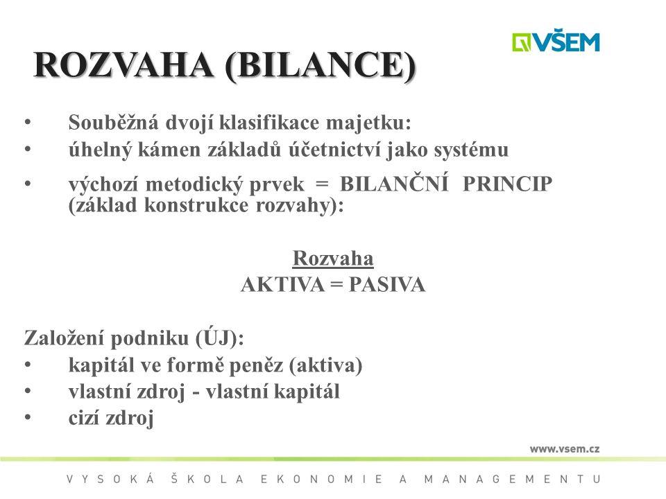 ROZVAHA (BILANCE) Souběžná dvojí klasifikace majetku: úhelný kámen základů účetnictví jako systému výchozí metodický prvek = BILANČNÍ PRINCIP (základ