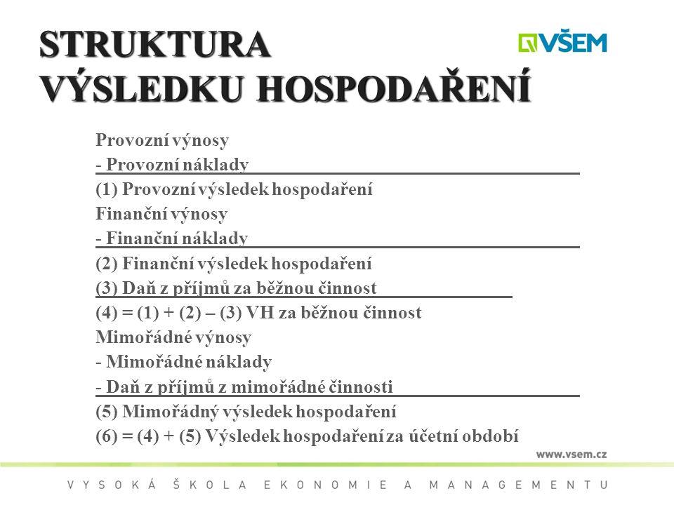 STRUKTURA VÝSLEDKU HOSPODAŘENÍ Provozní výnosy - Provozní náklady (1) Provozní výsledek hospodaření Finanční výnosy - Finanční náklady (2) Finanční vý