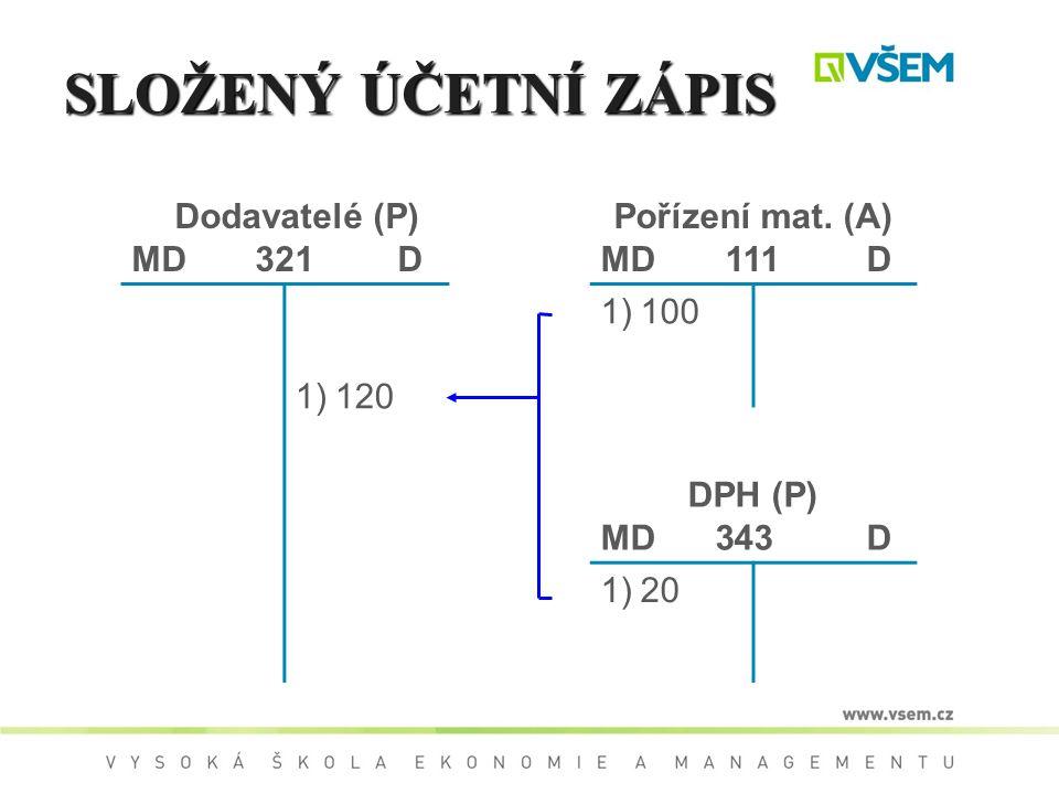SLOŽENÝ ÚČETNÍ ZÁPIS Dodavatelé (P) MD 321 D Pořízení mat. (A) MD 111D 1)120 1)100 DPH (P) MD 343D 1)20