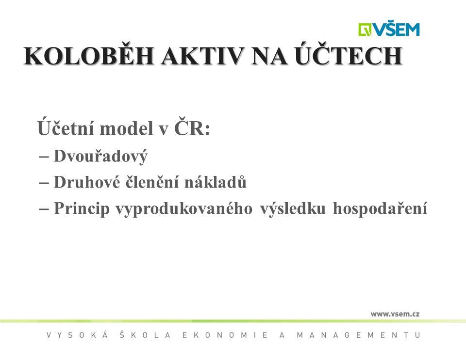 KOLOBĚH AKTIV NA ÚČTECH Účetní model v ČR: – Dvouřadový – Druhové členění nákladů – Princip vyprodukovaného výsledku hospodaření