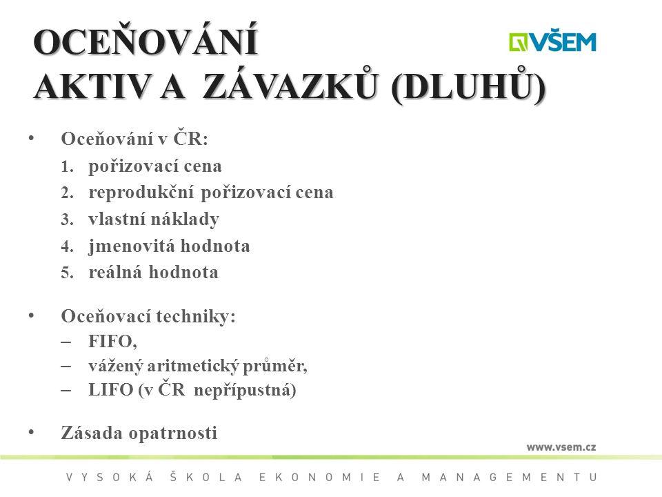 OCEŇOVÁNÍ AKTIV A ZÁVAZKŮ (DLUHŮ) Oceňování v ČR: 1. pořizovací cena 2. reprodukční pořizovací cena 3. vlastní náklady 4. jmenovitá hodnota 5. reálná