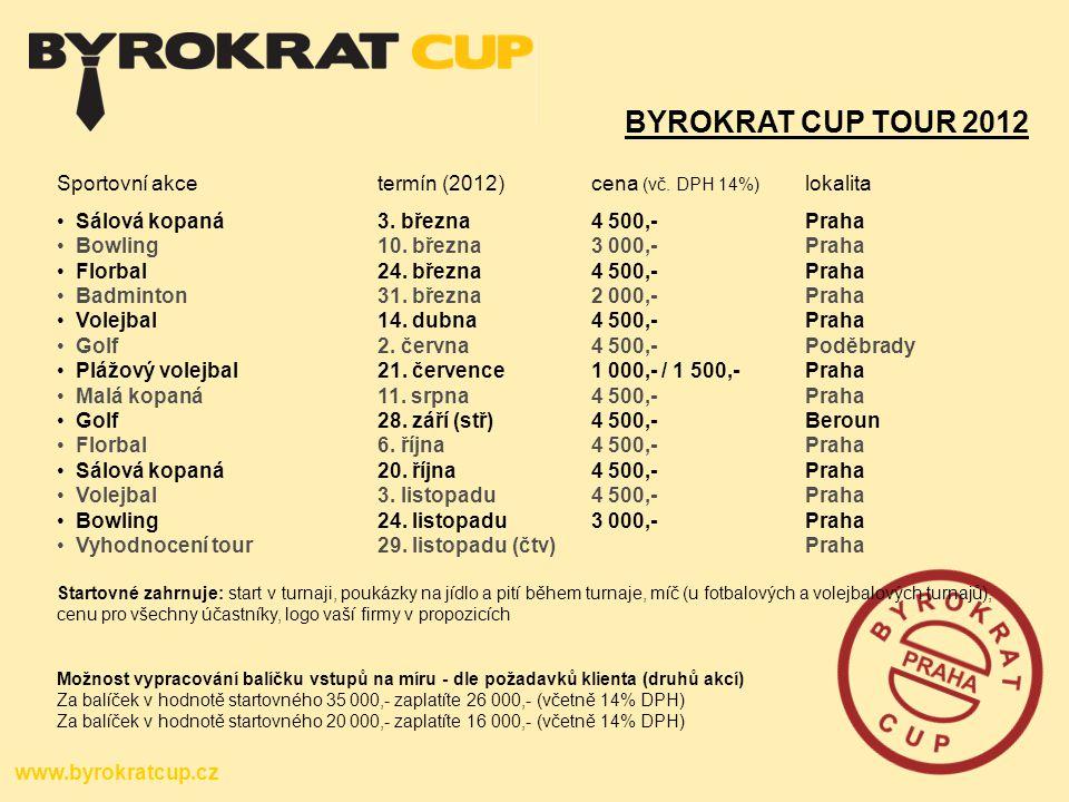 BYROKRAT CUP TOUR 2012 Sportovní akcetermín (2012)cena (vč.