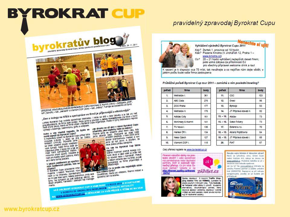 pravidelný zpravodaj Byrokrat Cupu