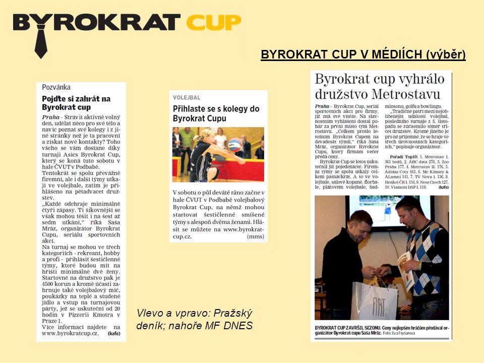 BYROKRAT CUP V MÉDIÍCH (výběr) Vlevo a vpravo: Pražský deník; nahoře MF DNES