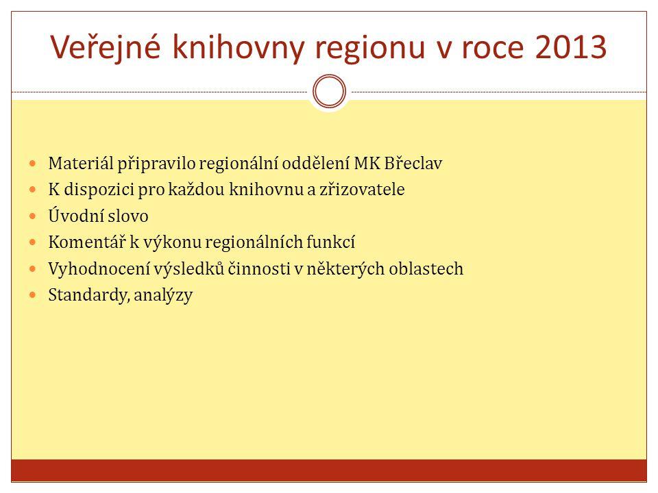 Veřejné knihovny regionu v roce 2013 Materiál připravilo regionální oddělení MK Břeclav K dispozici pro každou knihovnu a zřizovatele Úvodní slovo Komentář k výkonu regionálních funkcí Vyhodnocení výsledků činnosti v některých oblastech Standardy, analýzy