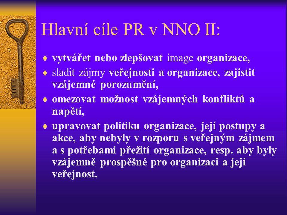 Hlavní cíle PR v NNO II:  vytvářet nebo zlepšovat image organizace,  sladit zájmy veřejnosti a organizace, zajistit vzájemné porozumění,  omezovat
