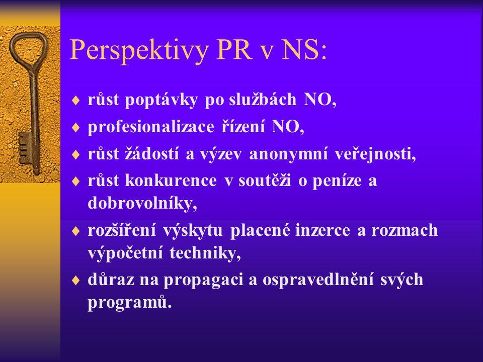 Perspektivy PR v NS:  růst poptávky po službách NO,  profesionalizace řízení NO,  růst žádostí a výzev anonymní veřejnosti,  růst konkurence v sou