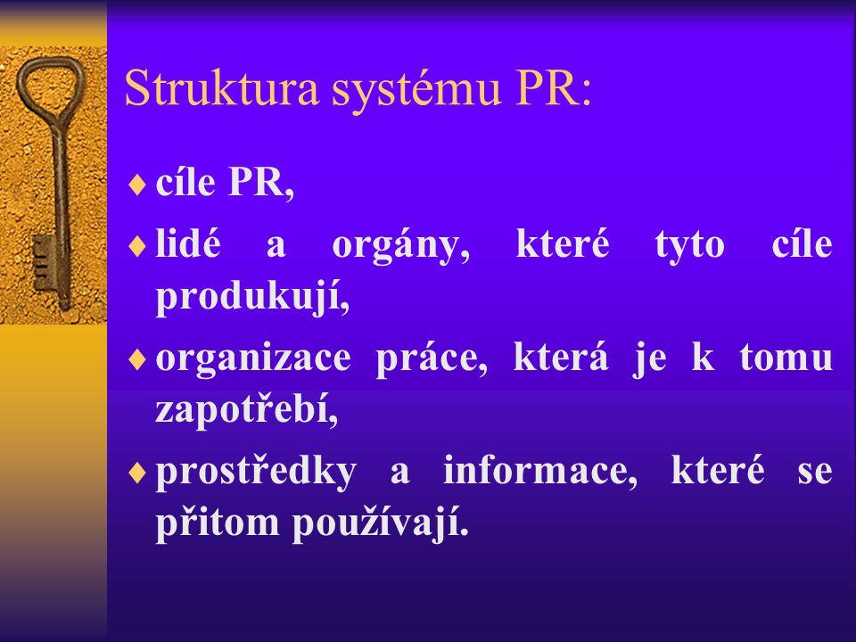 Struktura systému PR:  cíle PR,  lidé a orgány, které tyto cíle produkují,  organizace práce, která je k tomu zapotřebí,  prostředky a informace,