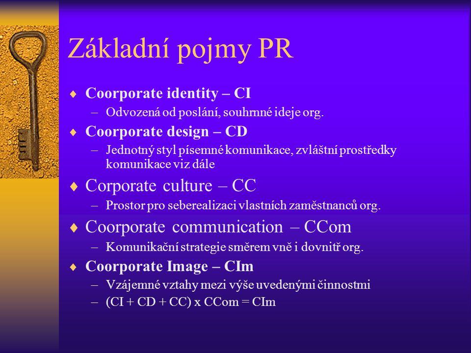 Základní pojmy PR  Coorporate identity – CI –Odvozená od poslání, souhrnné ideje org.  Coorporate design – CD –Jednotný styl písemné komunikace, zvl