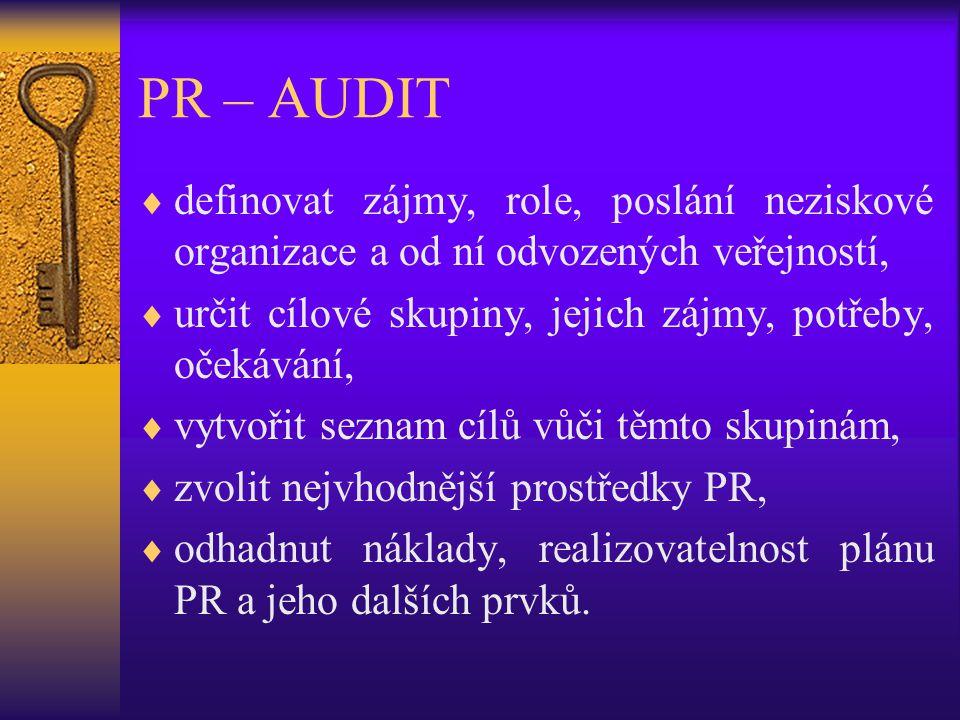 PR – AUDIT  definovat zájmy, role, poslání neziskové organizace a od ní odvozených veřejností,  určit cílové skupiny, jejich zájmy, potřeby, očekává
