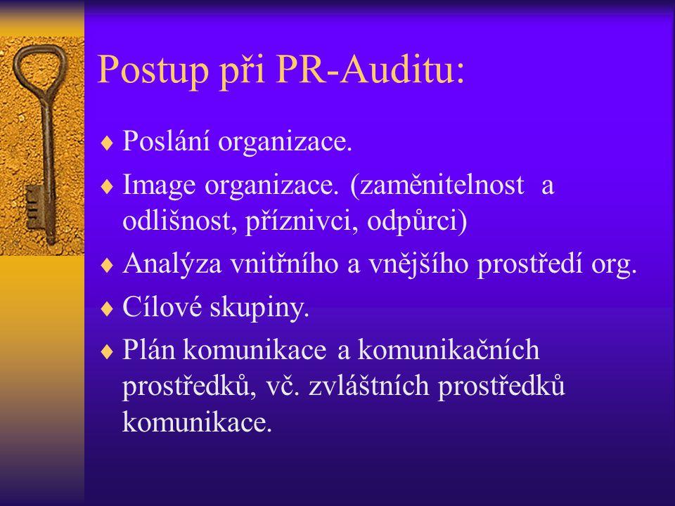 Postup při PR-Auditu:  Poslání organizace.  Image organizace. (zaměnitelnost a odlišnost, příznivci, odpůrci)  Analýza vnitřního a vnějšího prostře