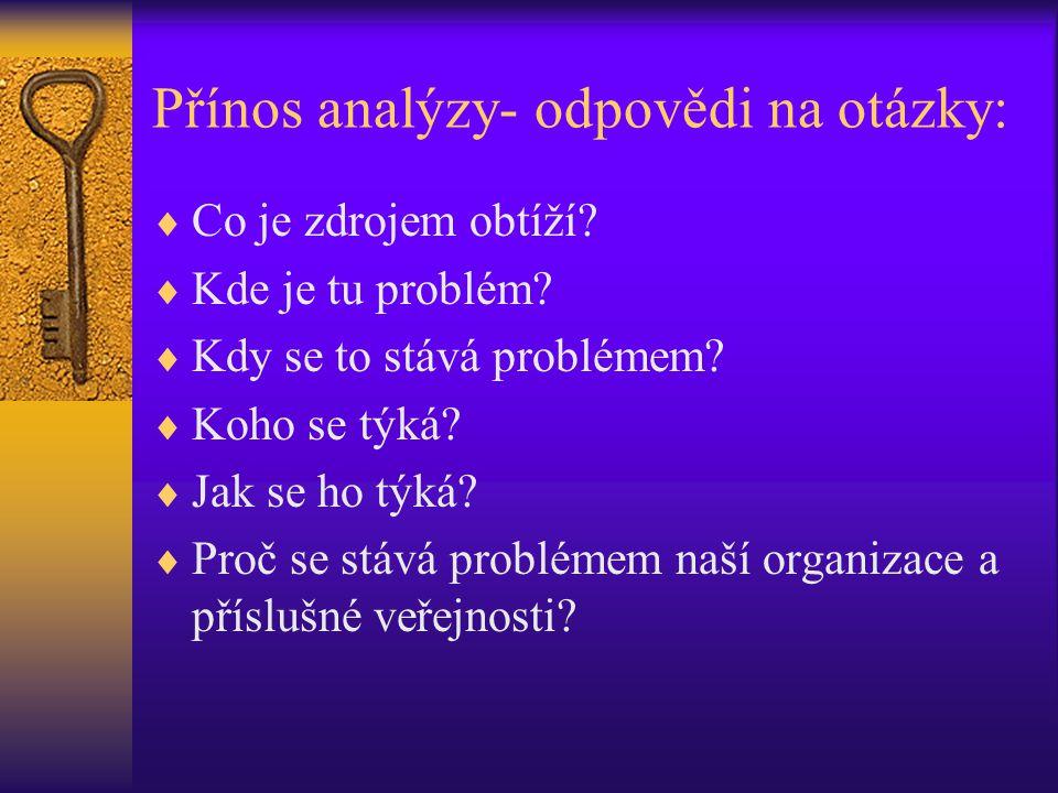 Přínos analýzy- odpovědi na otázky:  Co je zdrojem obtíží?  Kde je tu problém?  Kdy se to stává problémem?  Koho se týká?  Jak se ho týká?  Proč