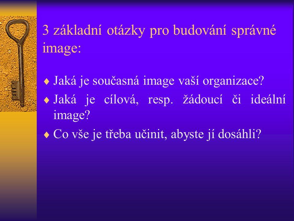 3 základní otázky pro budování správné image:  Jaká je současná image vaší organizace?  Jaká je cílová, resp. žádoucí či ideální image?  Co vše je