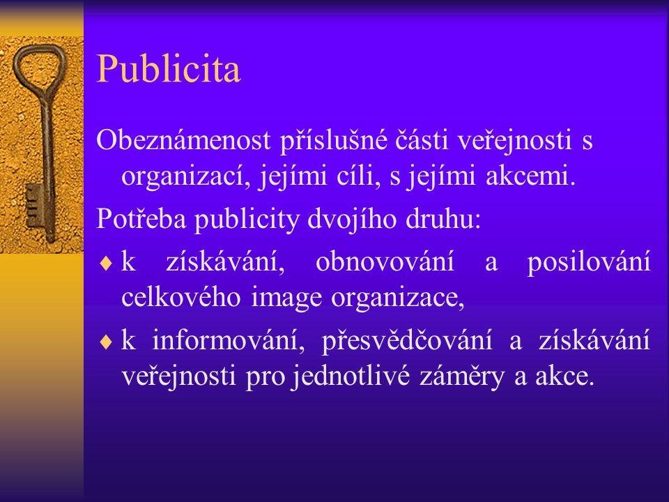 Publicita Obeznámenost příslušné části veřejnosti s organizací, jejími cíli, s jejími akcemi. Potřeba publicity dvojího druhu:  k získávání, obnovová