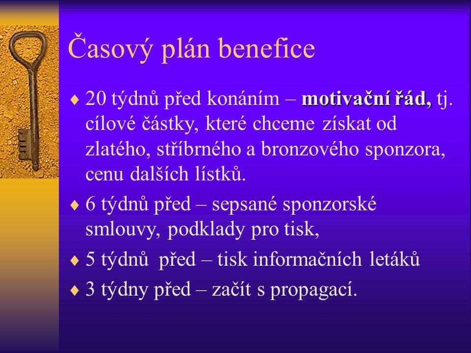 Časový plán benefice motivační řád,  20 týdnů před konáním – motivační řád, tj. cílové částky, které chceme získat od zlatého, stříbrného a bronzovéh