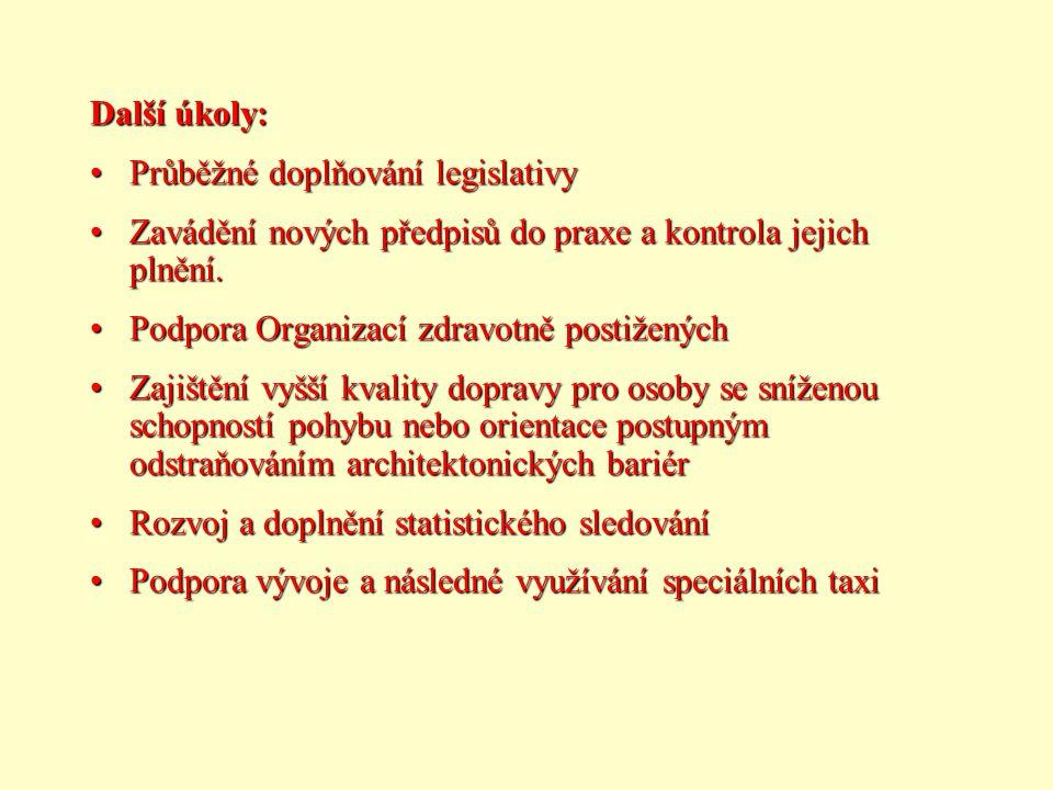 Další úkoly: Průběžné doplňování legislativyPrůběžné doplňování legislativy Zavádění nových předpisů do praxe a kontrola jejich plnění.Zavádění nových