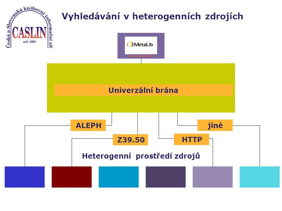 Heterogenní prostředí zdrojů ALEPH Z39.50 HTTP jiné Univerzální brána Vyhledávání v heterogenních zdrojích