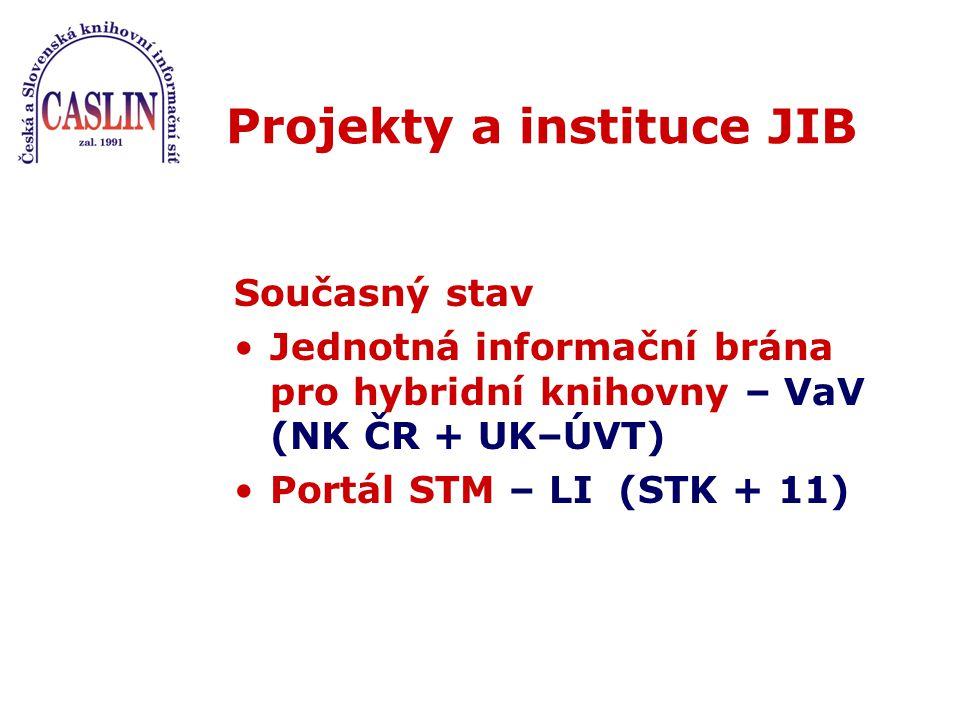Projekty a instituce JIB Současný stav Jednotná informační brána pro hybridní knihovny – VaV (NK ČR + UK–ÚVT) Portál STM – LI (STK + 11)