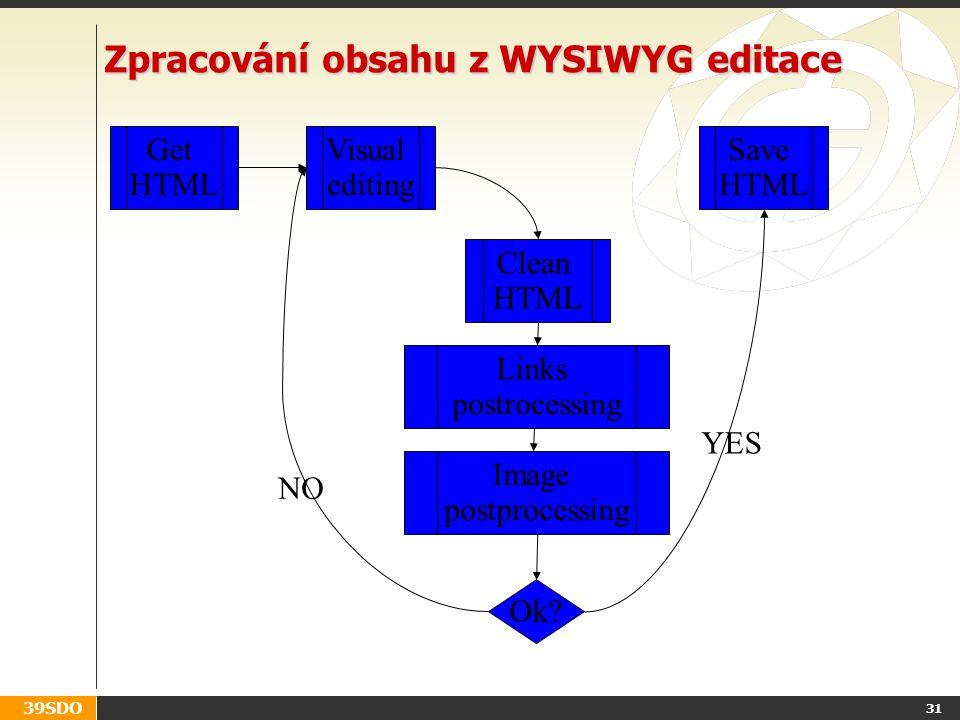 39SDO 31 Zpracování obsahu z WYSIWYG editace Get HTML Visual editing Save HTML Clean HTML Links postrocessing Image postprocessing Ok? NO YES