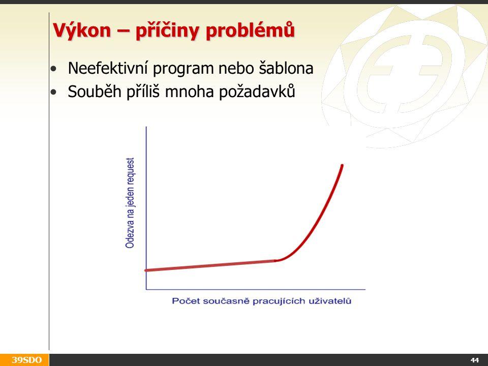 39SDO Výkon – příčiny problémů Neefektivní program nebo šablona Souběh příliš mnoha požadavků 44