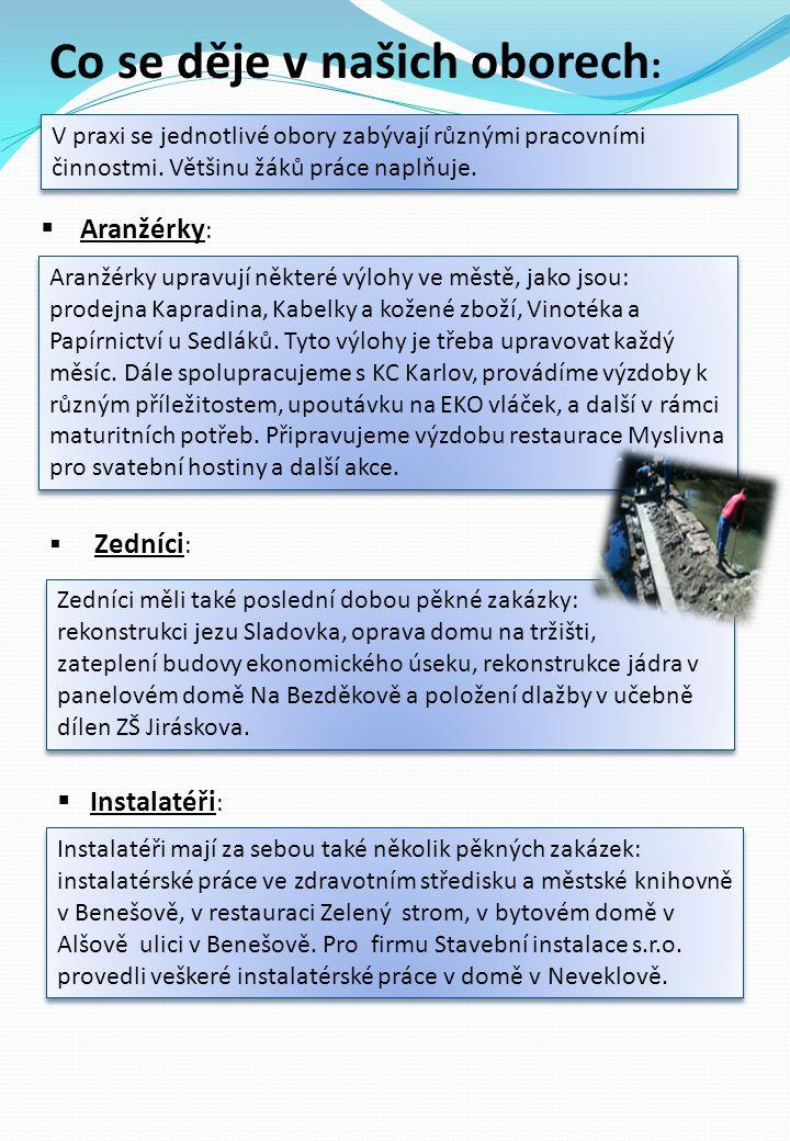  Klempíři : Klempířům se také pracovně dařilo: provedli výměnu klempířských prvků v rodinném domě v Ládví, pro společnost Agrodat a.s.