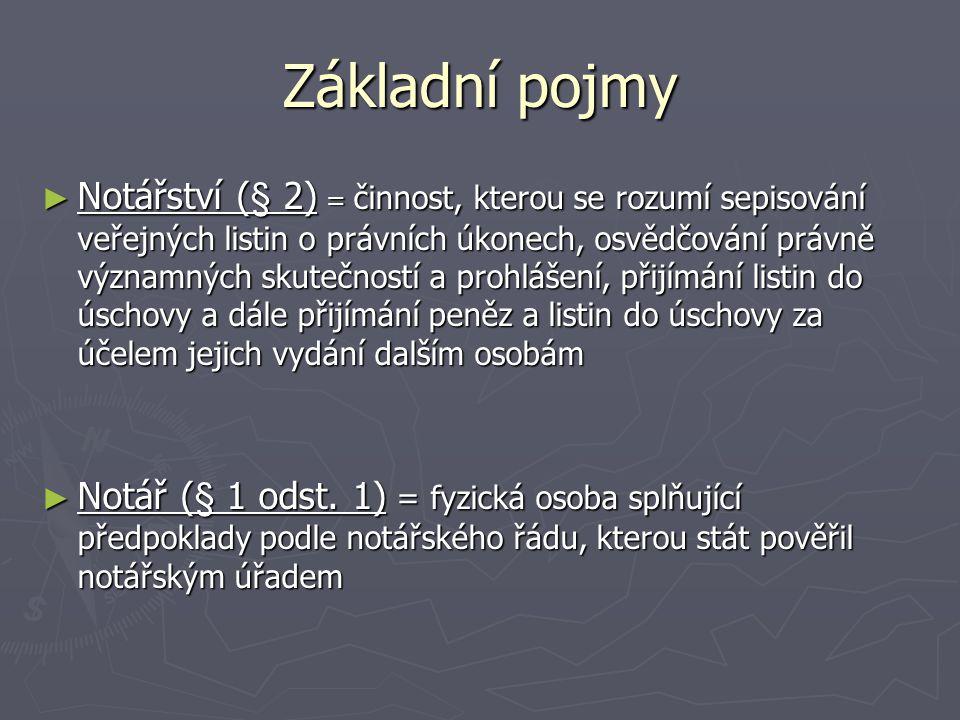 ► Notářský úřad (§ 1 odst.