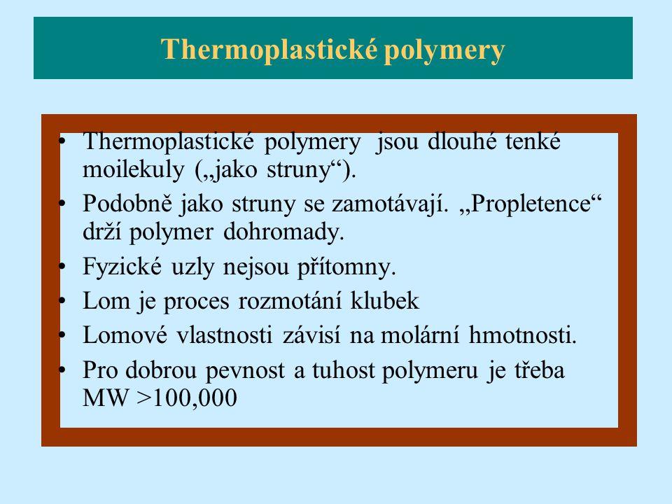 """Thermoplastické polymery jsou dlouhé tenké moilekuly (""""jako struny""""). Podobně jako struny se zamotávají. """"Propletence"""" drží polymer dohromady. Fyzické"""