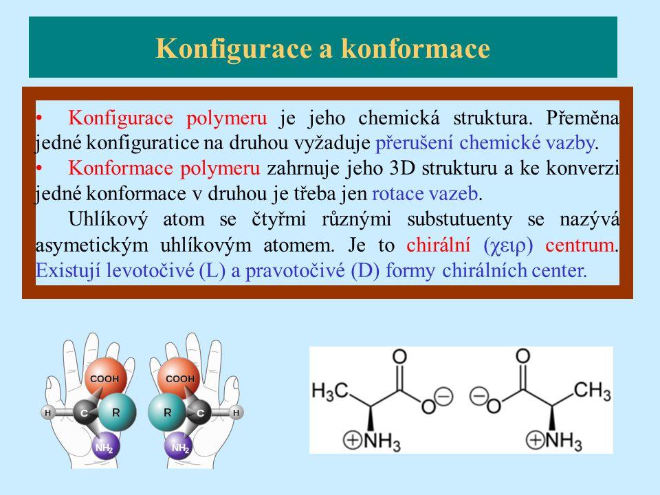 Konfigurace polymeru je jeho chemická struktura. Přeměna jedné konfiguratice na druhou vyžaduje přerušení chemické vazby. Konformace polymeru zahrnuje