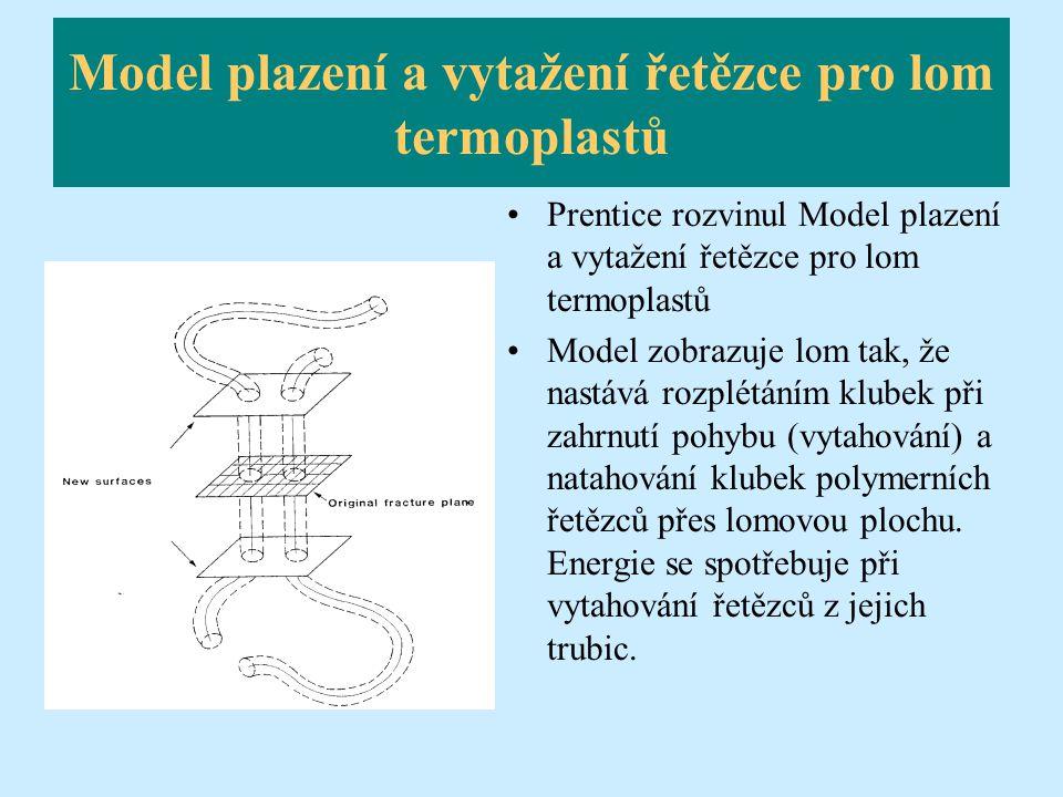 Prentice rozvinul Model plazení a vytažení řetězce pro lom termoplastů Model zobrazuje lom tak, že nastává rozplétáním klubek při zahrnutí pohybu (vyt