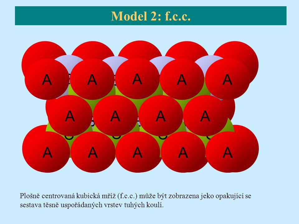 AA AAAA AAA A A AA A B B B B B B B C C C C C C C B B B B B B B C C C C C C C AA AAAA AAA A A AA A Model 2: f.c.c. Plošně centrovaná kubická mříž (f.c.