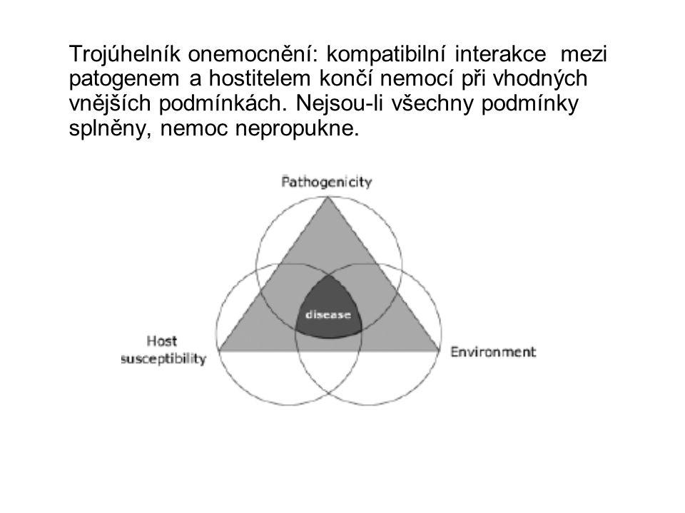 Virulemce Virulence je individuální vlastnost pathogena (např.