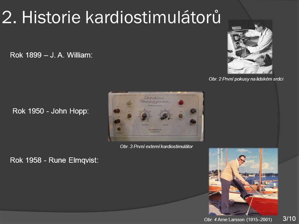 2. Historie kardiostimulátorů 3/10 Obr. 2 První pokusy na lidském srdci Rok 1899 – J. A. William: Rok 1950 - John Hopp: Rok 1958 - Rune Elmqvist: Obr.