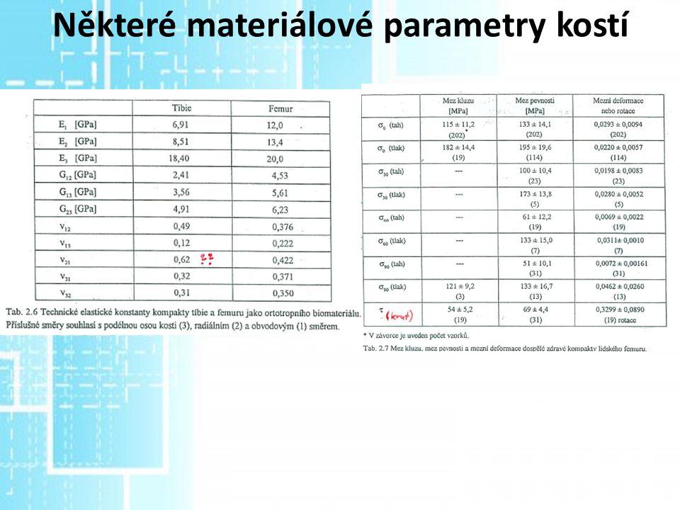 Některé materiálové parametry kostí