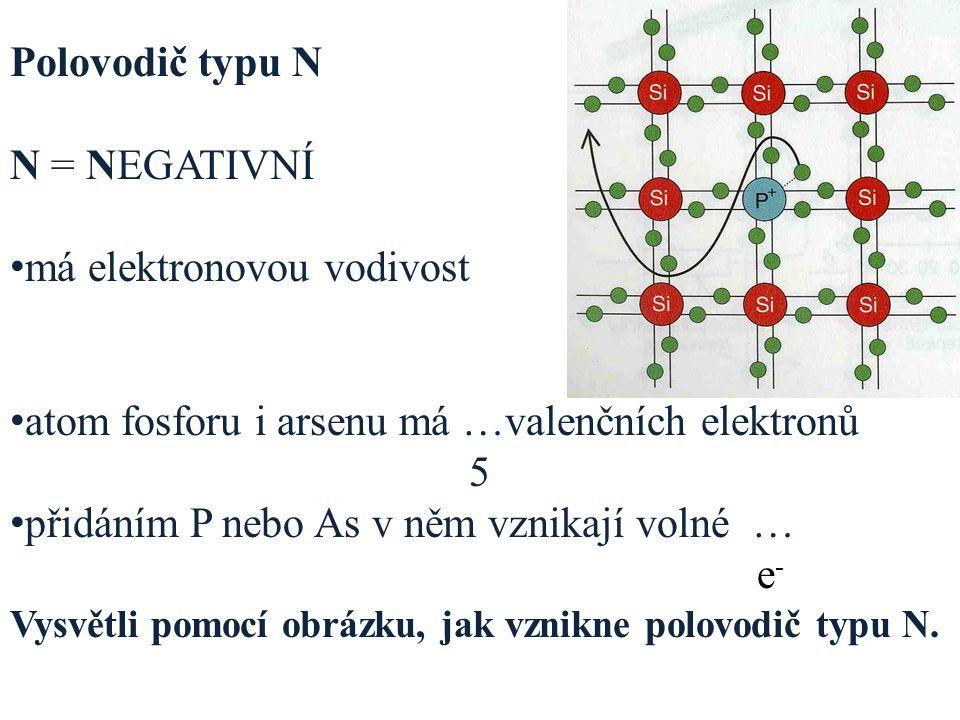 Polovodič typu N N = NEGATIVNÍ má elektronovou vodivost atom fosforu i arsenu má …valenčních elektronů 5 přidáním P nebo As v něm vznikají volné … e -