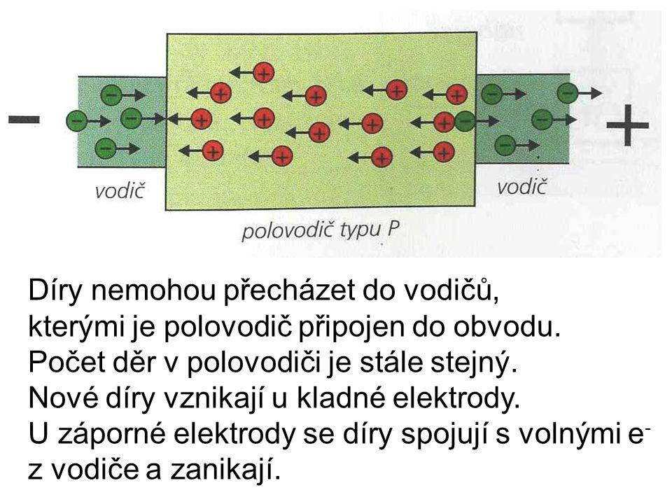 Díry nemohou přecházet do vodičů, kterými je polovodič připojen do obvodu. Počet děr v polovodiči je stále stejný. Nové díry vznikají u kladné elektro