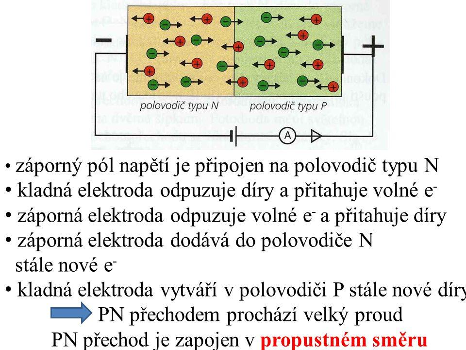 záporný pól napětí je připojen na polovodič typu N kladná elektroda odpuzuje díry a přitahuje volné e - záporná elektroda odpuzuje volné e - a přitahu