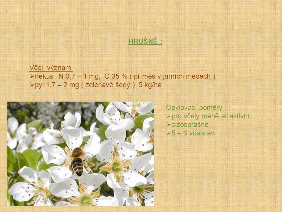 Třešně, višně : Včelařský význam  nektar : t – N 1,9 mg, C 30 %, voňavý med, mandlová příchuť v – N 6,4 mg, C 35 – 45 %  pyl : 10 – 15 kg/ha Opylovací poměry : t.