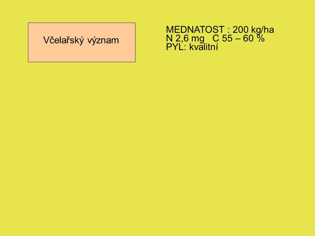 Včelařský význam MEDNATOST : 200 kg/ha N 2,6 mg C 55 – 60 % PYL: kvalitní