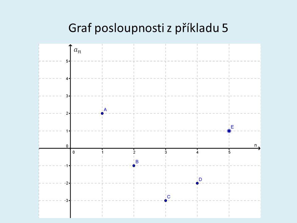 Graf posloupnosti z příkladu 5